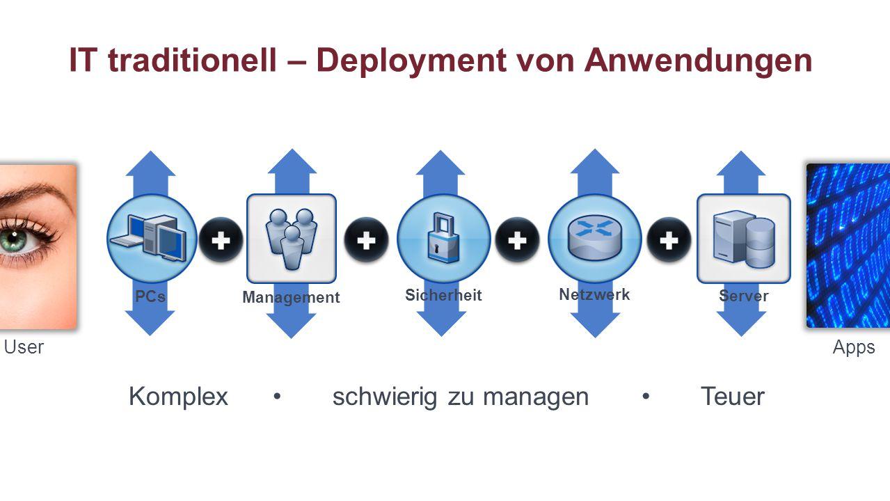 UserApps PCs Netzwerk Server Management Sicherheit IT traditionell – Deployment von Anwendungen Komplex schwierig zu managen Teuer