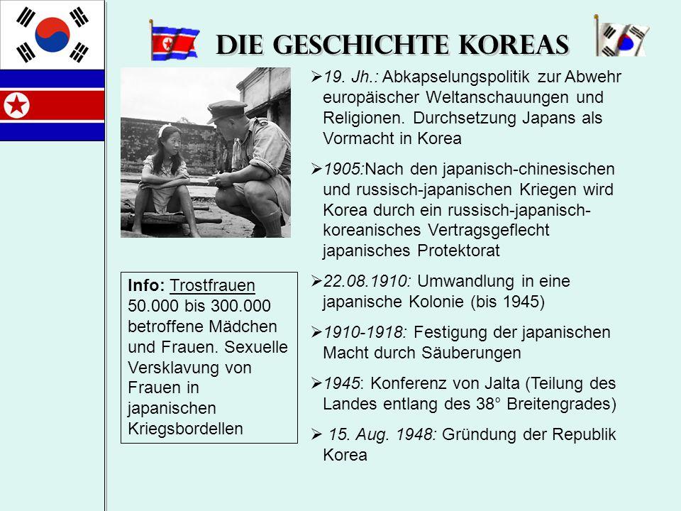  19. Jh.: Abkapselungspolitik zur Abwehr europäischer Weltanschauungen und Religionen. Durchsetzung Japans als Vormacht in Korea  1905:Nach den japa