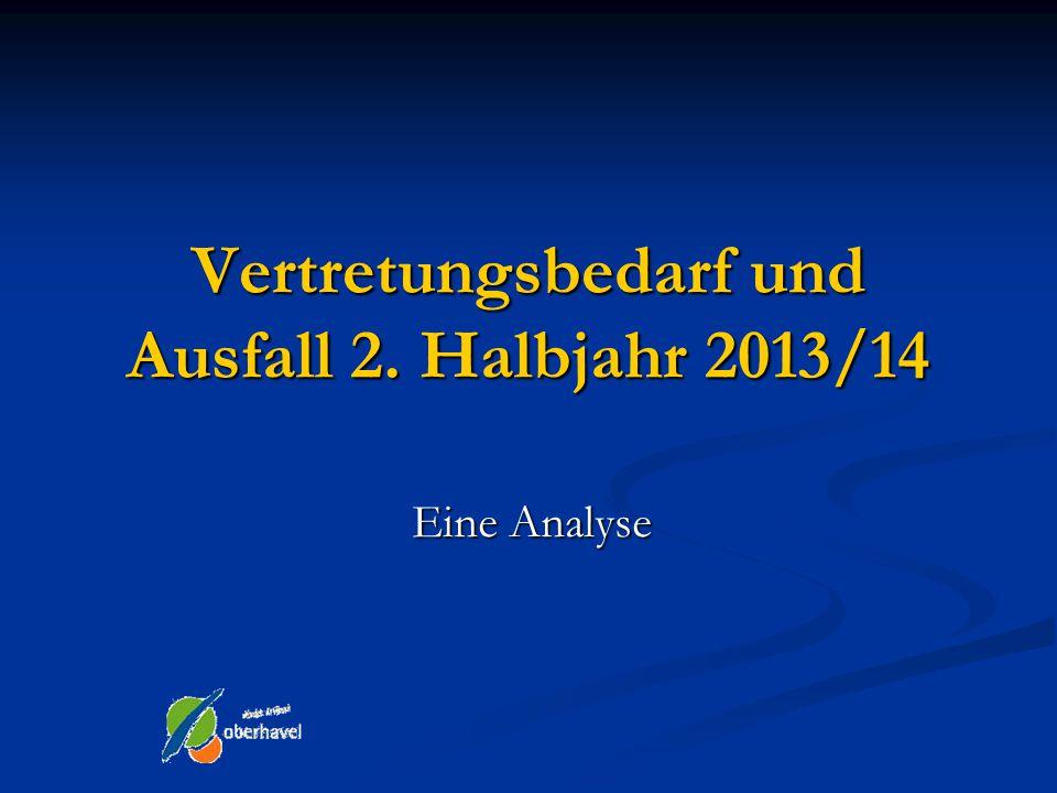 Vertretungsbedarf und Ausfall 2. Halbjahr 2013/14 Eine Analyse