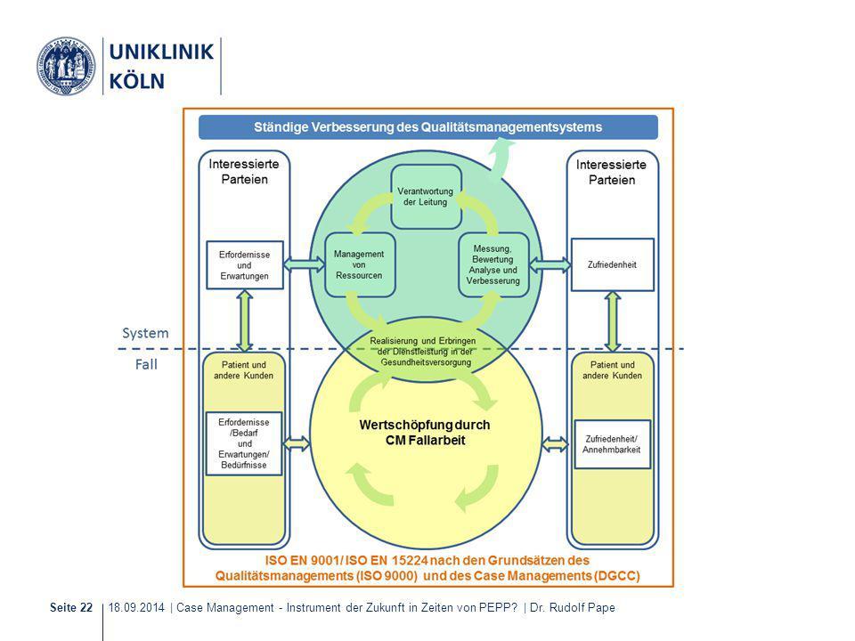 18.09.2014 | Case Management - Instrument der Zukunft in Zeiten von PEPP? | Dr. Rudolf PapeSeite 22