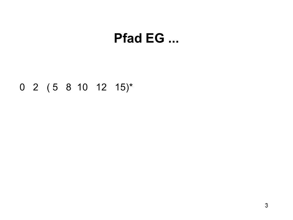 3 Pfad EG... 0 2 ( 5 8 10 12 15)*