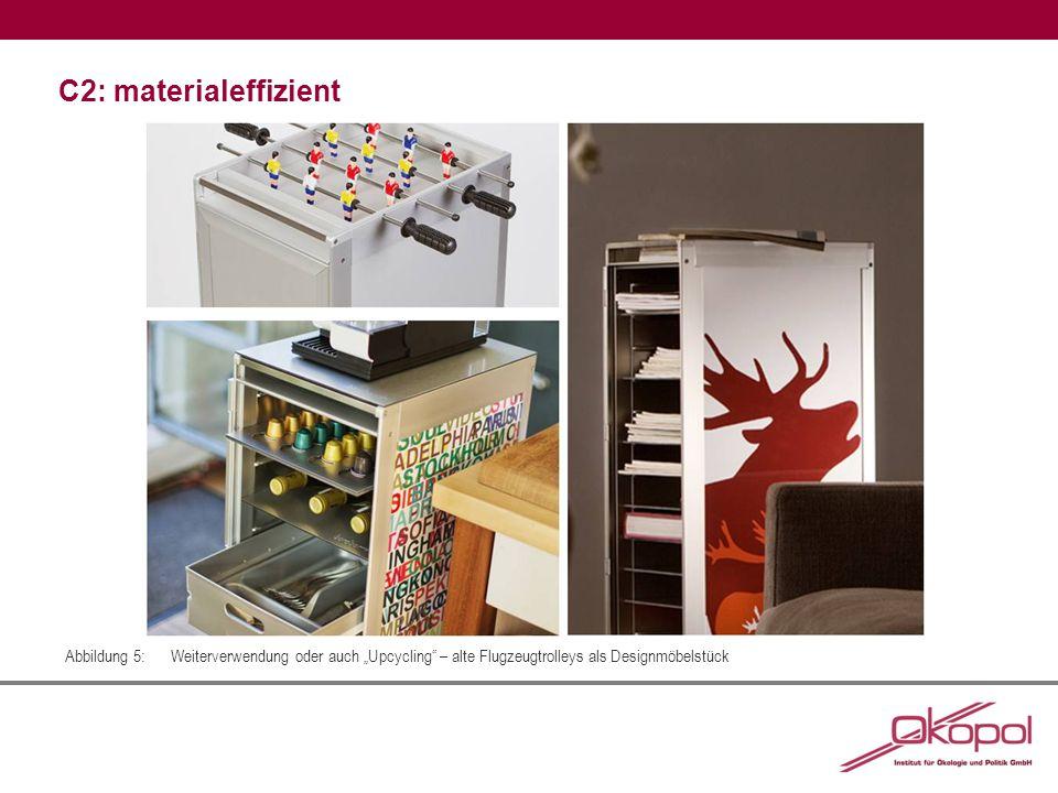 "C2: materialeffizient Abbildung 5:Weiterverwendung oder auch ""Upcycling – alte Flugzeugtrolleys als Designmöbelstück"