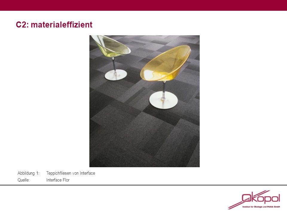 C2: materialeffizient Abbildung 1:Teppichfliesen von Interface Quelle:Interface Flor