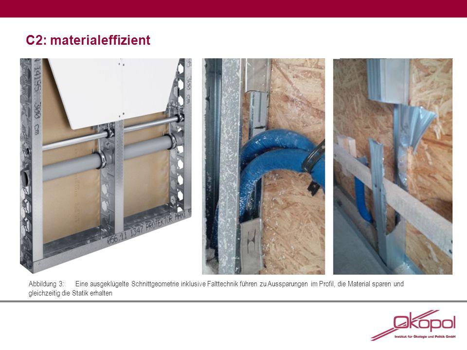 C2: materialeffizient Abbildung 3:Eine ausgeklügelte Schnittgeometrie inklusive Falttechnik führen zu Aussparungen im Profil, die Material sparen und