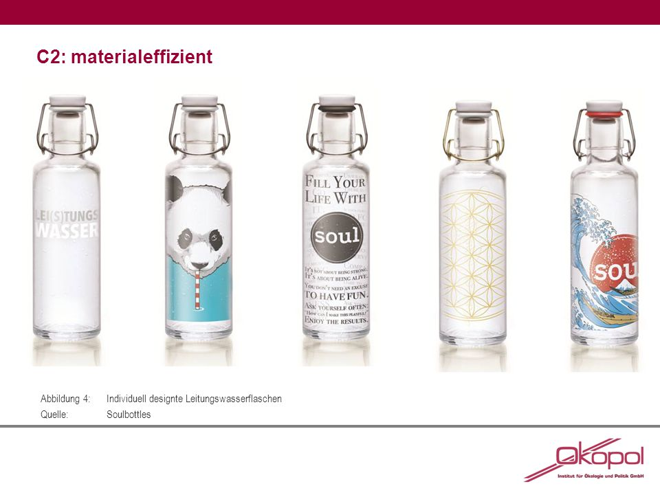 C2: materialeffizient Abbildung 4:Individuell designte Leitungswasserflaschen Quelle:Soulbottles