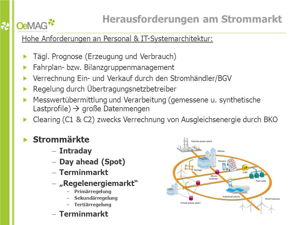 Herausforderungen am Strommarkt Hohe Anforderungen an Personal & IT-Systemarchitektur:  Tägl.