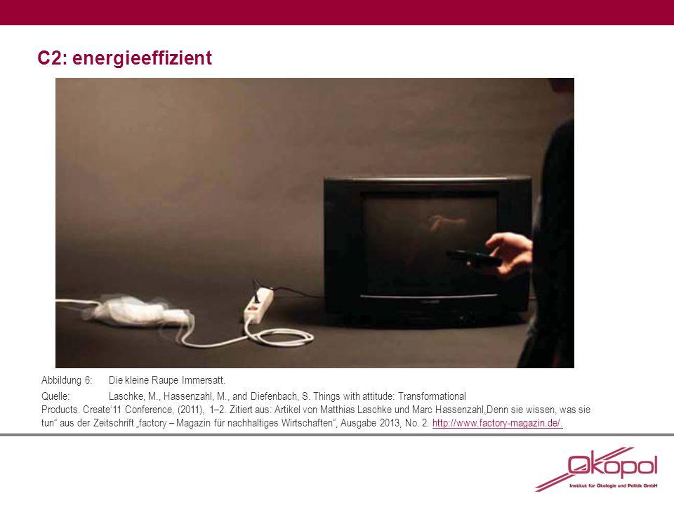 C2: energieeffizient Abbildung 6:Die kleine Raupe Immersatt.
