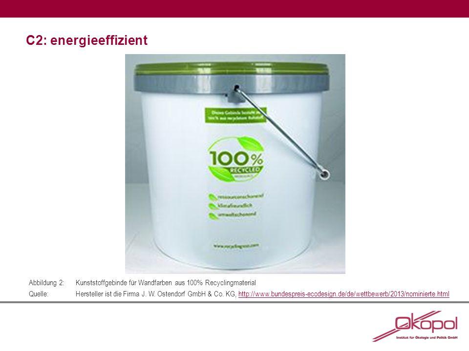 C2: energieeffizient Abbildung 2:Kunststoffgebinde für Wandfarben aus 100% Recyclingmaterial Quelle:Hersteller ist die Firma J.
