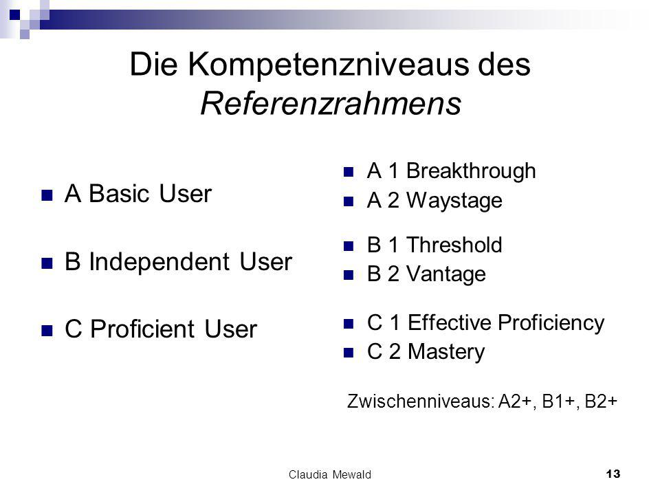 Claudia Mewald13 Die Kompetenzniveaus des Referenzrahmens A Basic User B Independent User C Proficient User A 1 Breakthrough A 2 Waystage B 1 Threshold B 2 Vantage C 1 Effective Proficiency C 2 Mastery Zwischenniveaus: A2+, B1+, B2+