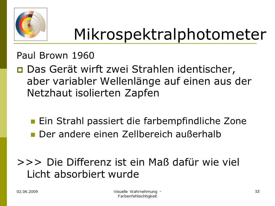 Visuelle Wahrnehmung - Farbenfehlsichtigkeit 12 Mikrospektralphotometer Paul Brown 1960  Das Gerät wirft zwei Strahlen identischer, aber variabler We