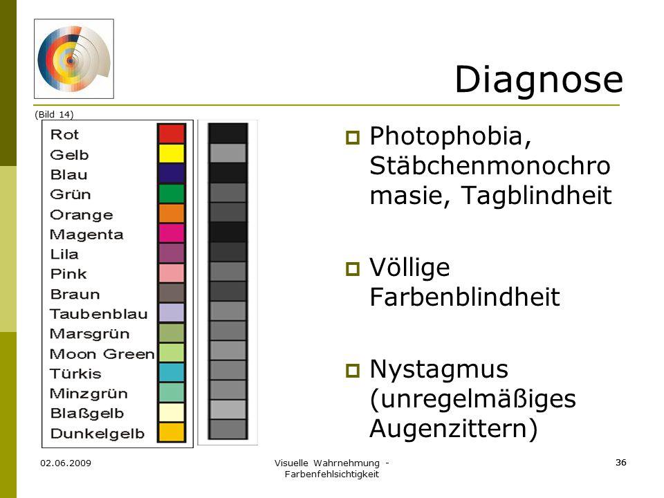 Visuelle Wahrnehmung - Farbenfehlsichtigkeit 36 Diagnose  Photophobia, Stäbchenmonochro masie, Tagblindheit  Völlige Farbenblindheit  Nystagmus (un