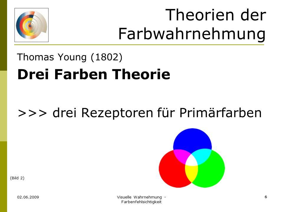 Visuelle Wahrnehmung - Farbenfehlsichtigkeit 6 02.06.2009 6 Theorien der Farbwahrnehmung Thomas Young (1802) Drei Farben Theorie >>> drei Rezeptoren f
