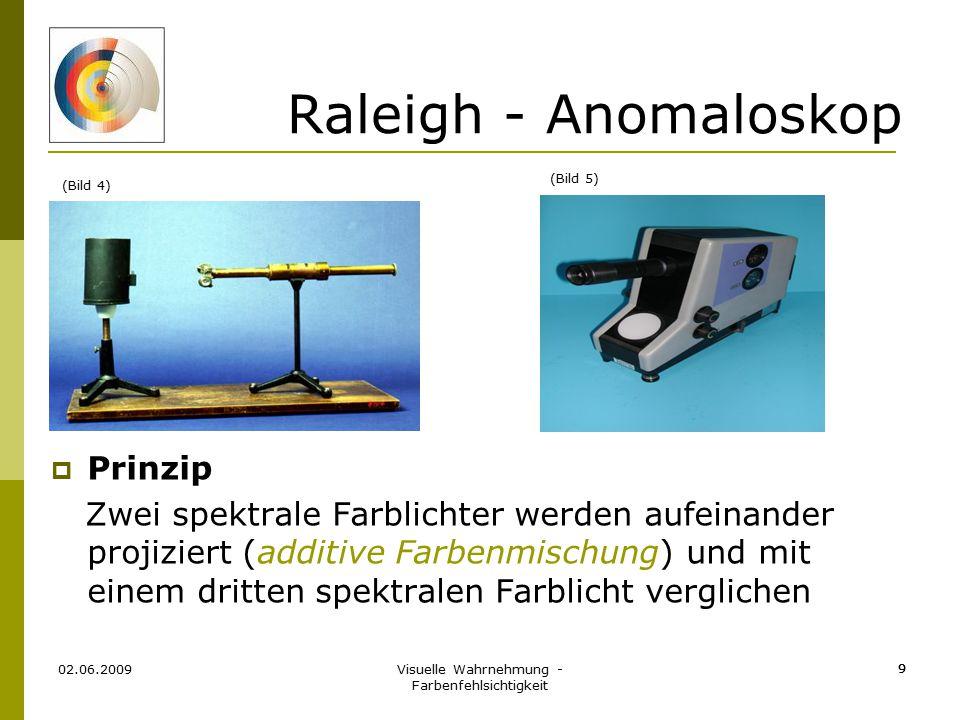 Visuelle Wahrnehmung - Farbenfehlsichtigkeit 9 02.06.2009 9 Raleigh - Anomaloskop  Prinzip Zwei spektrale Farblichter werden aufeinander projiziert (