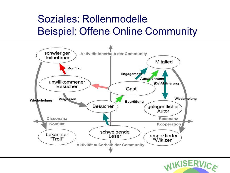 Soziales: Rollenmodelle Beispiel: Offene Online Community