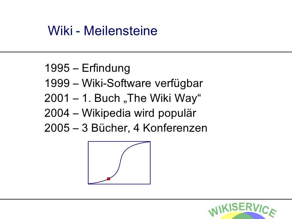 """Wiki - Meilensteine 1995 – Erfindung 1999 – Wiki-Software verfügbar 2001 – 1. Buch """"The Wiki Way"""" 2004 – Wikipedia wird populär 2005 – 3 Bücher, 4 Kon"""