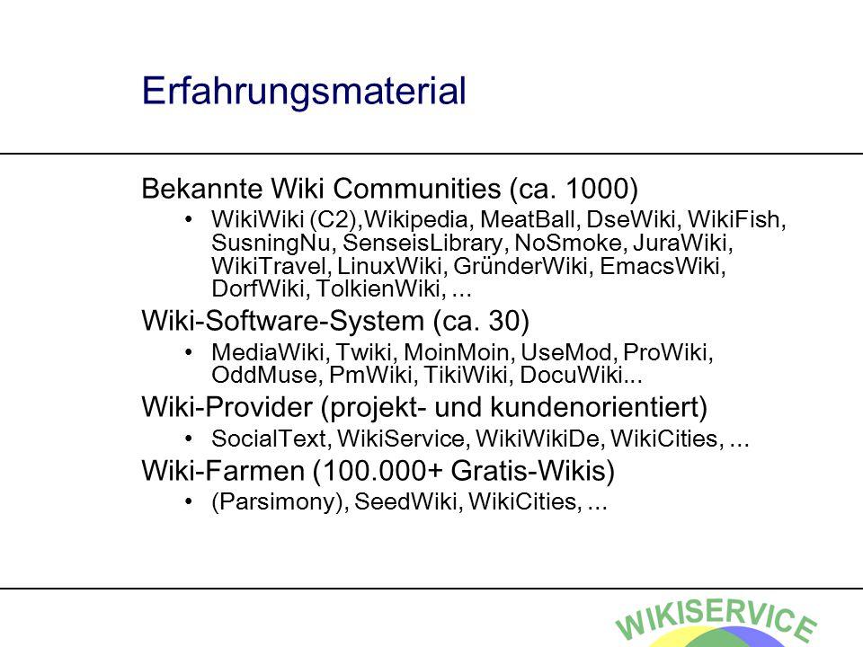 Erfahrungsmaterial Bekannte Wiki Communities (ca. 1000) WikiWiki (C2),Wikipedia, MeatBall, DseWiki, WikiFish, SusningNu, SenseisLibrary, NoSmoke, Jura
