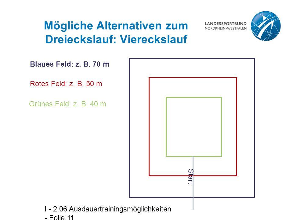 I - 2.06 Ausdauertrainingsmöglichkeiten - Folie 11 Mögliche Alternativen zum Dreieckslauf: Viereckslauf Blaues Feld: z.