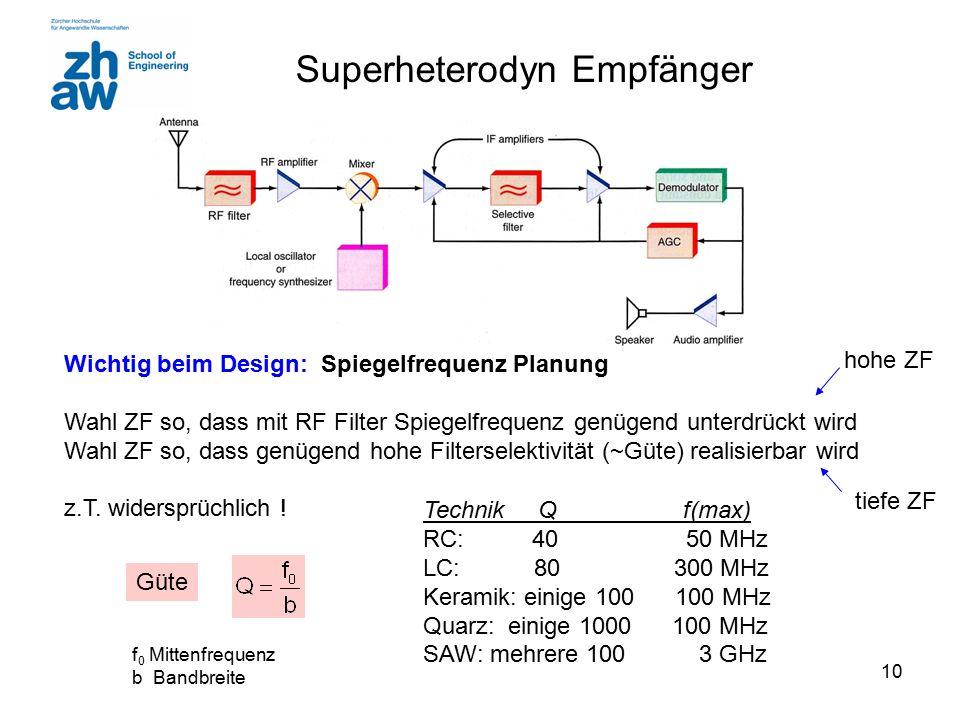 10 Superheterodyn Empfänger Wichtig beim Design: Spiegelfrequenz Planung Wahl ZF so, dass mit RF Filter Spiegelfrequenz genügend unterdrückt wird Wahl ZF so, dass genügend hohe Filterselektivität (~Güte) realisierbar wird z.T.
