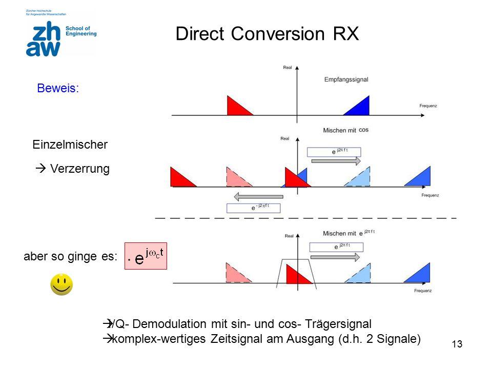 13 Direct Conversion RX aber so ginge es: Einzelmischer Beweis:  I/Q- Demodulation mit sin- und cos- Trägersignal  komplex-wertiges Zeitsignal am Ausgang (d.h.
