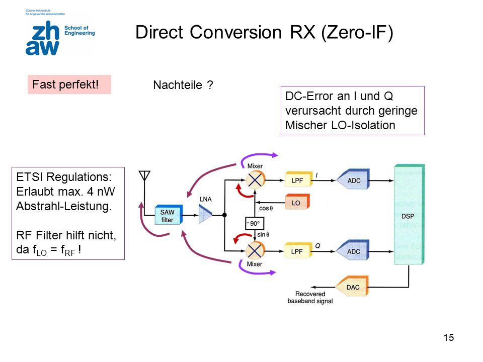 15 Direct Conversion RX (Zero-IF) Fast perfekt.Nachteile .