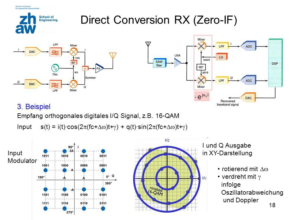18 Direct Conversion RX (Zero-IF) 3.Beispiel Empfang orthogonales digitales I/Q Signal, z.B.