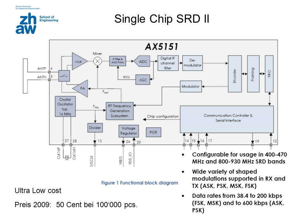 26 Single Chip SRD II Preis 2009: 50 Cent bei 100'000 pcs. Ultra Low cost