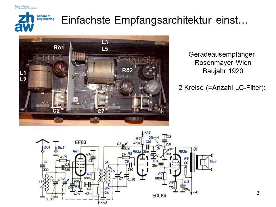 3 Einfachste Empfangsarchitektur einst… Geradeausempfänger Rosenmayer Wien Baujahr 1920 2 Kreise (=Anzahl LC-Filter): L1 L2 C2 Rö1 C7 L3 L5 Rö2