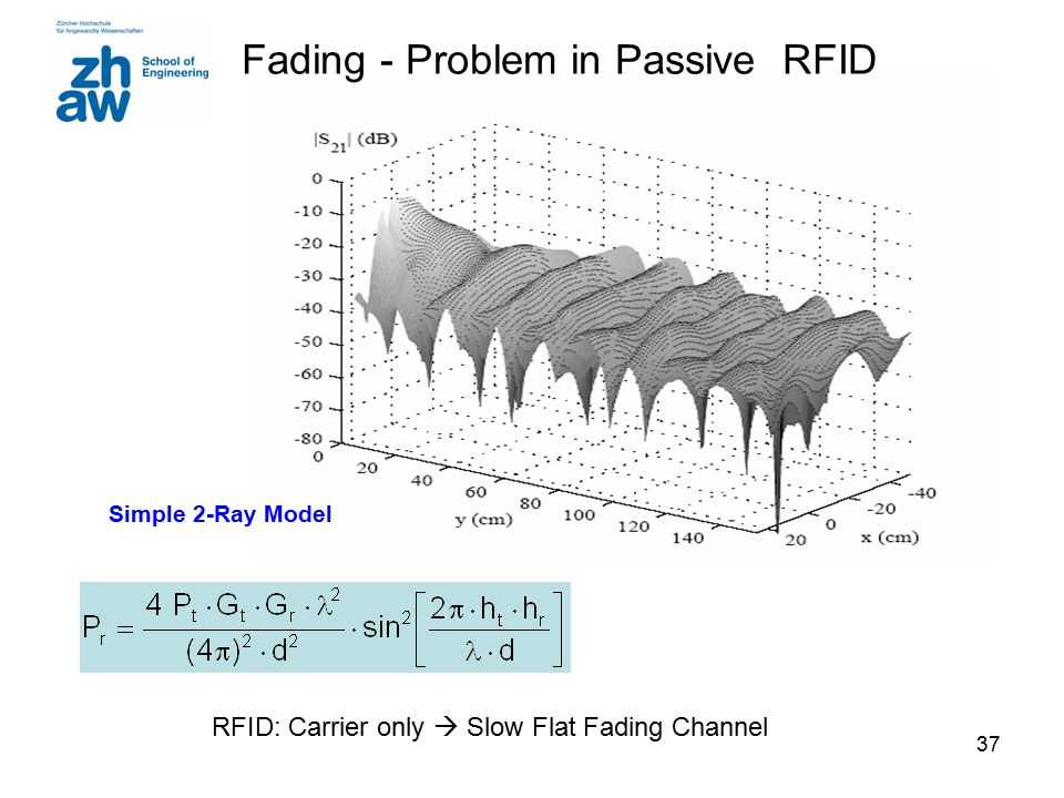 37 Fading - Problem in Passive RFID Simple 2-Ray Model RFID: Carrier only  Slow Flat Fading Channel