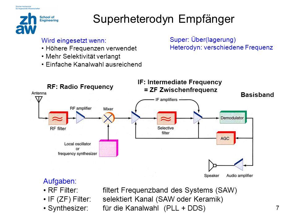 7 Superheterodyn Empfänger Wird eingesetzt wenn: Höhere Frequenzen verwendet Mehr Selektivität verlangt Einfache Kanalwahl ausreichend Aufgaben: RF Filter: filtert Frequenzband des Systems (SAW) IF (ZF) Filter: selektiert Kanal (SAW oder Keramik) Synthesizer: für die Kanalwahl (PLL + DDS) Super: Über(lagerung) Heterodyn: verschiedene Frequenz IF: Intermediate Frequency = ZF Zwischenfrequenz RF: Radio Frequency Basisband