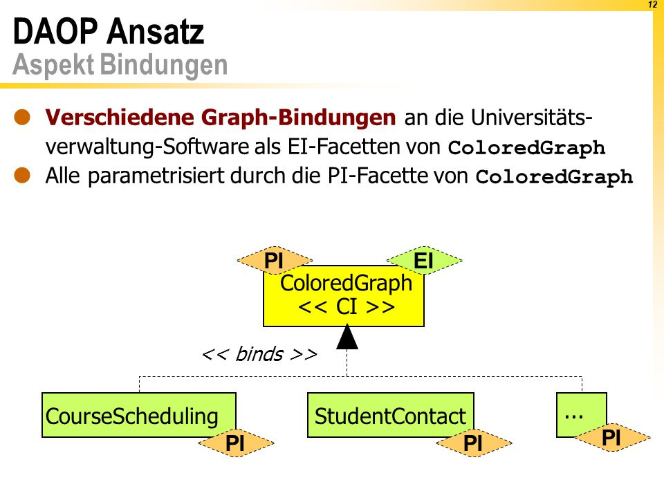 12 DAOP Ansatz ColoredGraph > CourseScheduling > Aspekt Bindungen PI StudentContact...
