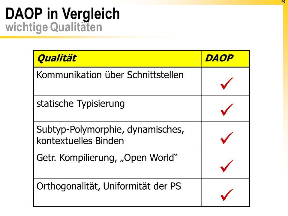 19 QualitätDAOP Kommunikation über Schnittstellen statische Typisierung Subtyp-Polymorphie, dynamisches, kontextuelles Binden Getr.