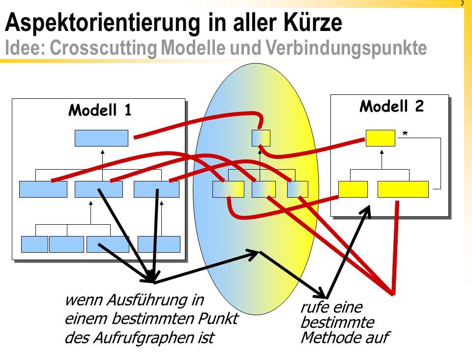 3 Modell 1 Modell 2 * wenn Ausführung in einem bestimmten Punkt des Aufrufgraphen ist rufe eine bestimmte Methode auf Idee: Crosscutting Modelle und Verbindungspunkte Aspektorientierung in aller Kürze