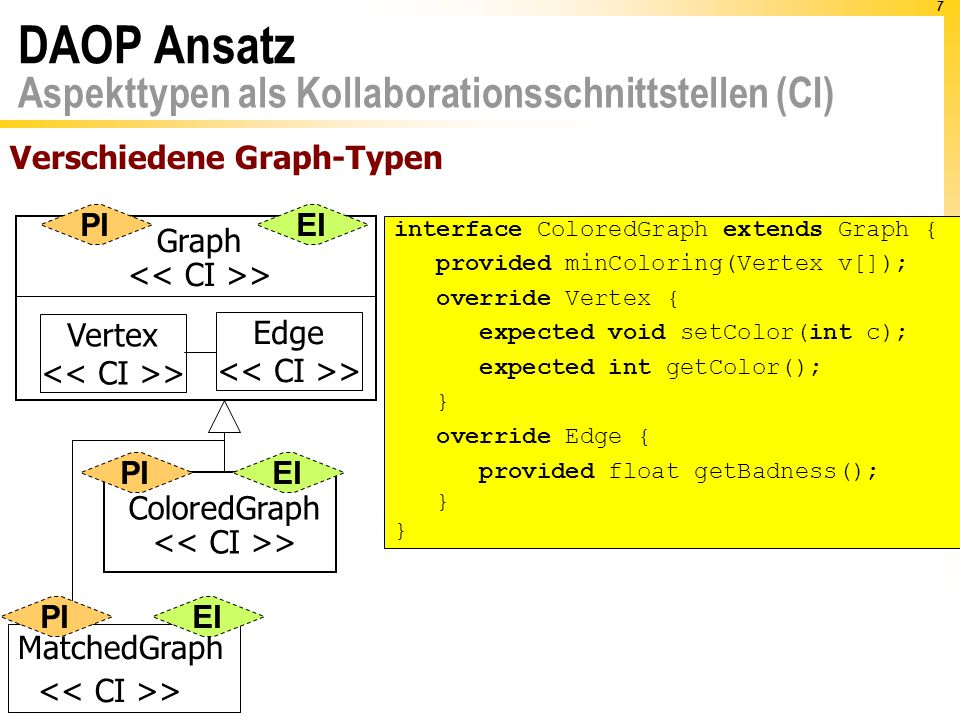 7 DAOP Ansatz Edge > Vertex > Graph > interface ColoredGraph extends Graph { provided minColoring(Vertex v[]); override Vertex { expected void setColor(int c); expected int getColor(); } override Edge { provided float getBadness(); } Verschiedene Graph-Typen EIPI ColoredGraph > EIPI MatchedGraph > EIPI Aspekttypen als Kollaborationsschnittstellen (CI)