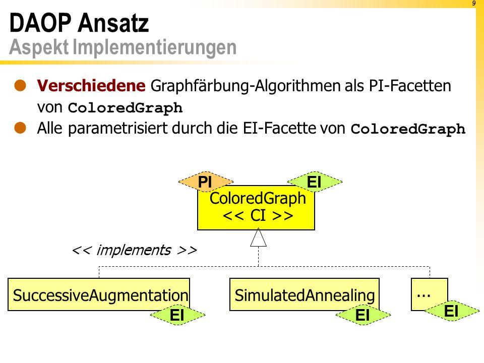 9 DAOP Ansatz ColoredGraph > SuccessiveAugmentation > Aspekt Implementierungen EI SimulatedAnnealing... EI  Verschiedene Graphfärbung-Algorithmen als
