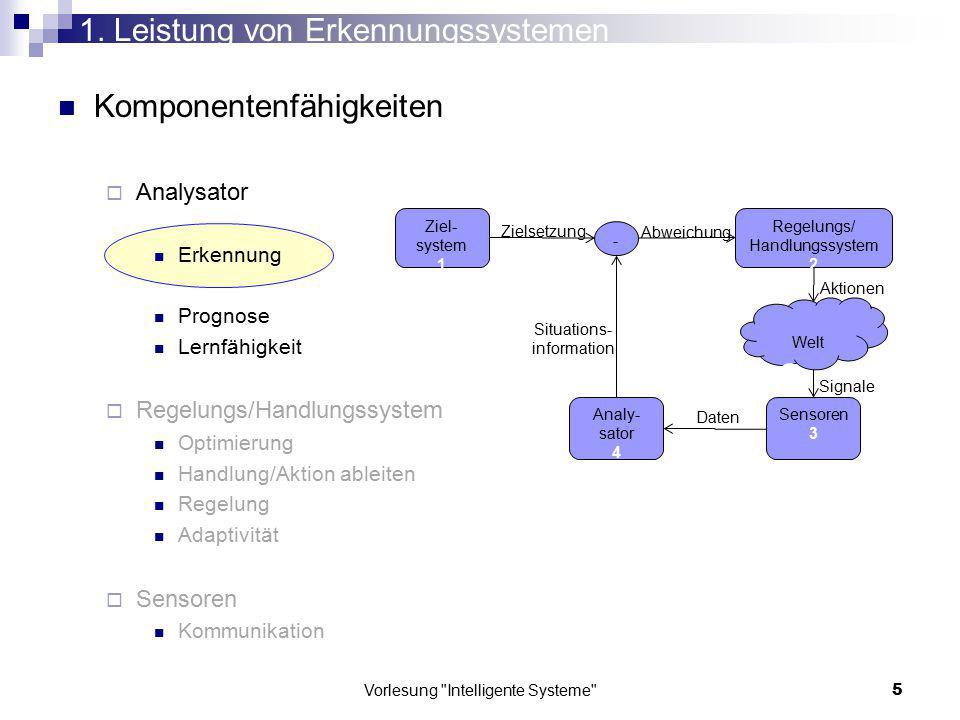 Vorlesung Intelligente Systeme 56 Der Merkmalsraum wird durch Hyperebenen aufgeteilt.