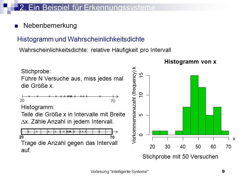 Vorlesung Intelligente Systeme 110 K-Nächste-Nachbar-Klassifikator Vergleich mit Bayes: Entscheidungsfehler E Für k=3, großes N und kleinen Bayes-Fehler gute Approximation für Bayes.