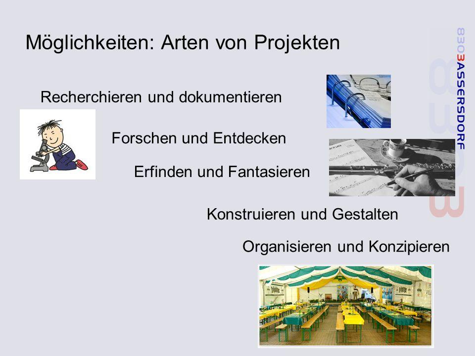 Möglichkeiten: Arten von Projekten Forschen und Entdecken Erfinden und Fantasieren Konstruieren und Gestalten Recherchieren und dokumentieren Organisieren und Konzipieren