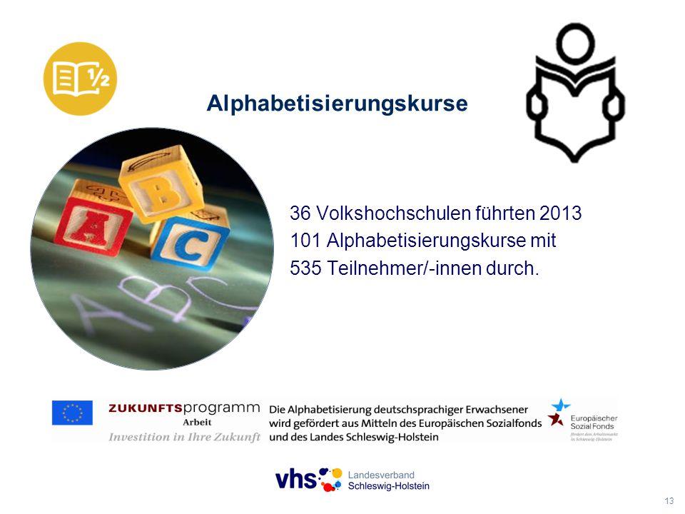 13 Alphabetisierungskurse 36 Volkshochschulen führten 2013 101 Alphabetisierungskurse mit 535 Teilnehmer/-innen durch.