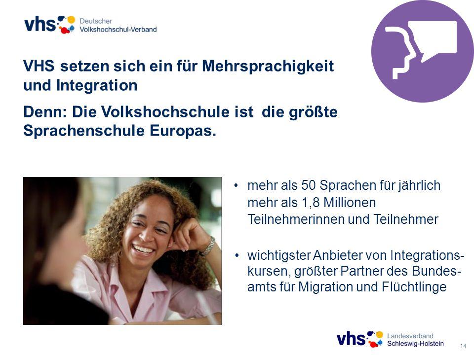 14 VHS setzen sich ein für Mehrsprachigkeit und Integration Denn: Die Volkshochschule ist die größte Sprachenschule Europas.