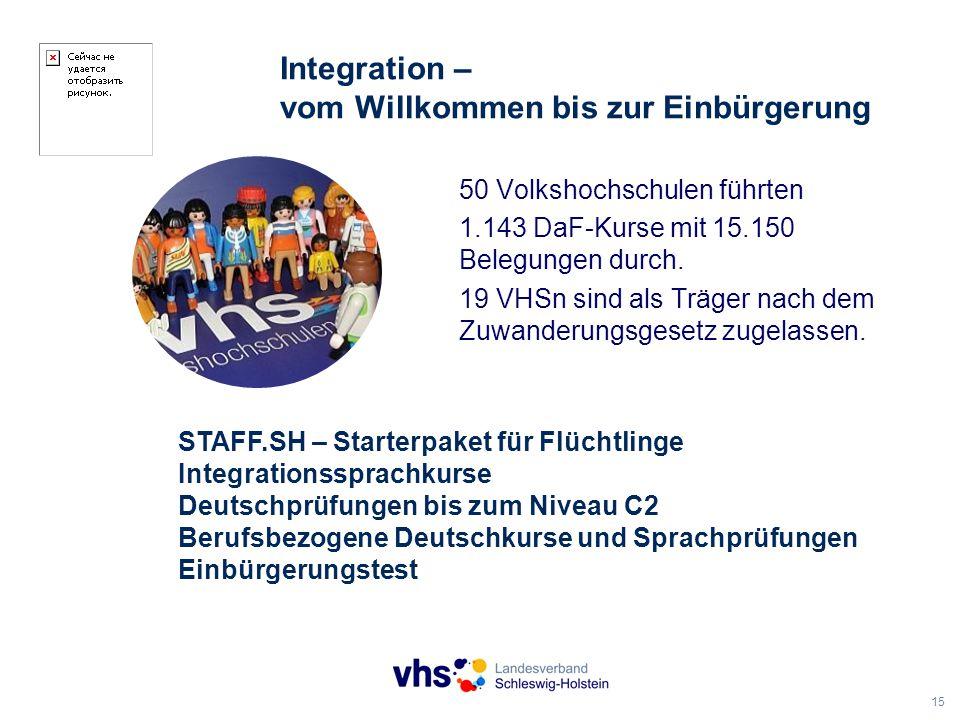 15 Integration – vom Willkommen bis zur Einbürgerung 50 Volkshochschulen führten 1.143 DaF-Kurse mit 15.150 Belegungen durch.