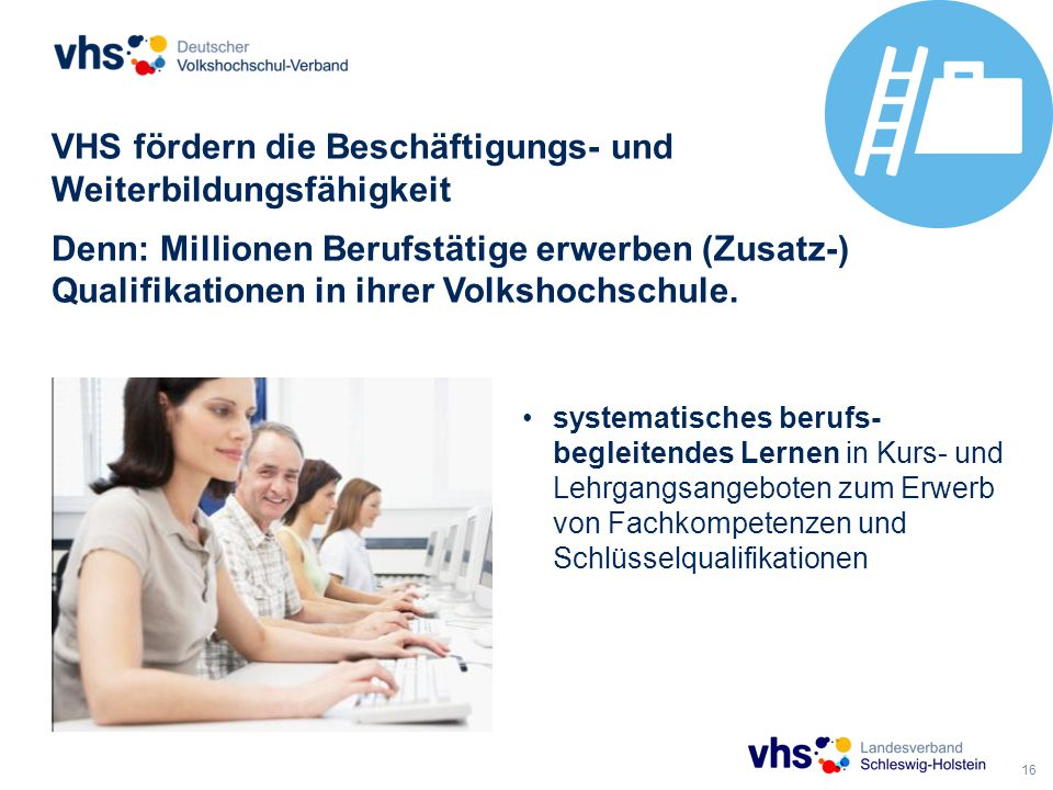 16 VHS fördern die Beschäftigungs- und Weiterbildungsfähigkeit Denn: Millionen Berufstätige erwerben (Zusatz-) Qualifikationen in ihrer Volkshochschule.