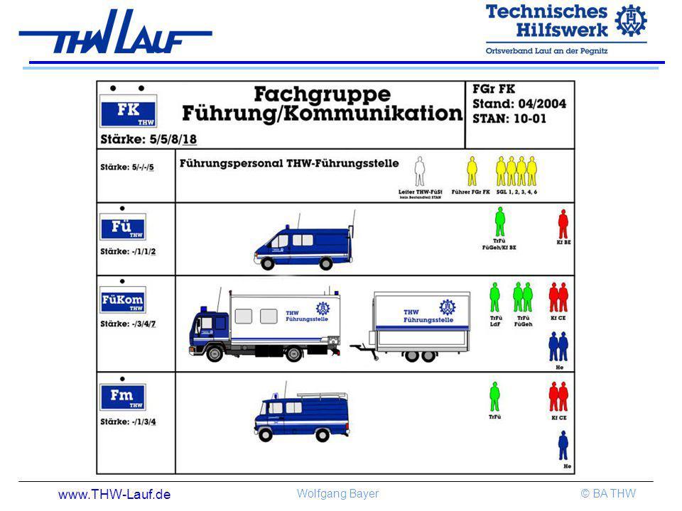 www.THW-Lauf.de Wolfgang Bayer© BA THW