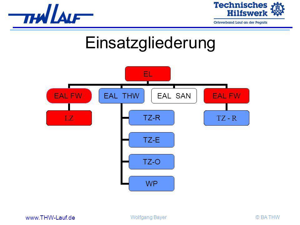 www.THW-Lauf.de Wolfgang Bayer© BA THW Einsatzgliederung EL EAL FW LZ EAL THW TZ-R TZ-E TZ-O WP EAL SANEAL FW TZ - R
