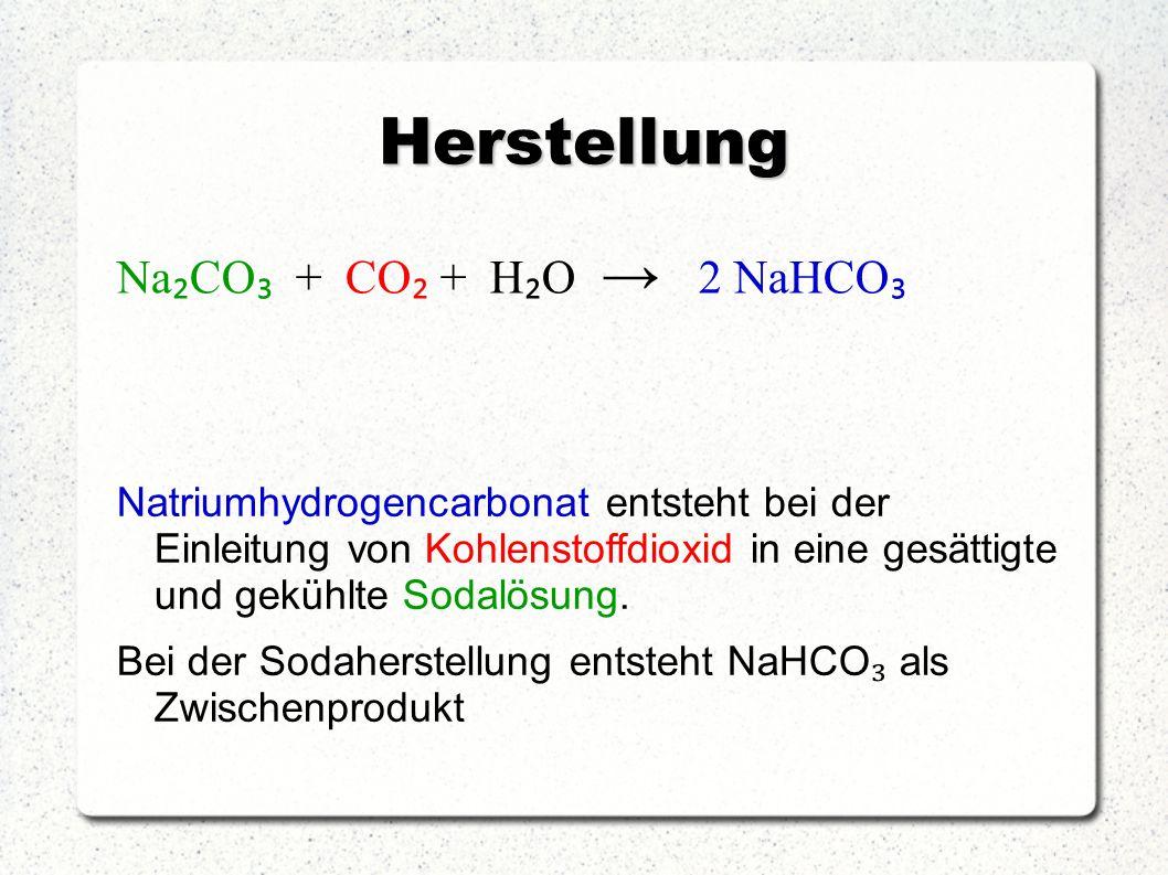 Herstellung Na ₂ CO ₃ + CO ₂ + H ₂ O → 2 NaHCO ₃ Natriumhydrogencarbonat entsteht bei der Einleitung von Kohlenstoffdioxid in eine gesättigte und gekü