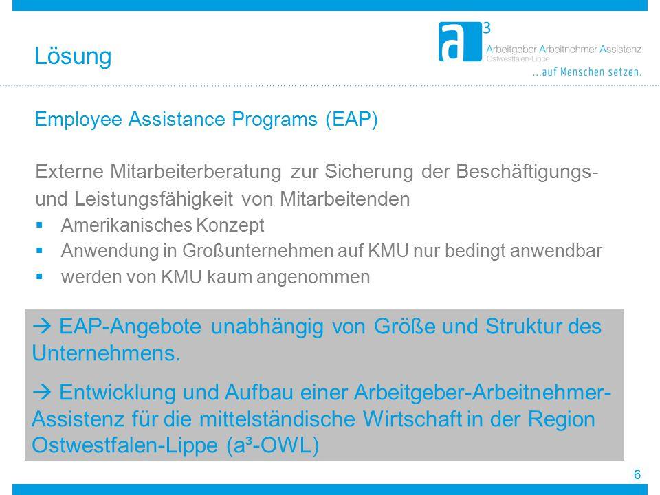 Employee Assistance Programs (EAP) 6 Externe Mitarbeiterberatung zur Sicherung der Beschäftigungs- und Leistungsfähigkeit von Mitarbeitenden  Amerika
