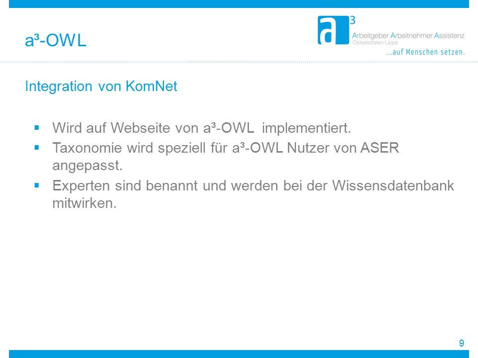 Integration von KomNet 9 a³-OWL  Wird auf Webseite von a³-OWL implementiert.  Taxonomie wird speziell für a³-OWL Nutzer von ASER angepasst.  Expert