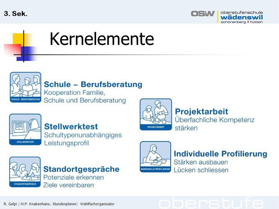 R. Gelpi / H.P. Knabenhans, Stundenplaner/ Wahlfachorganisator 3. Sek. Kernelemente