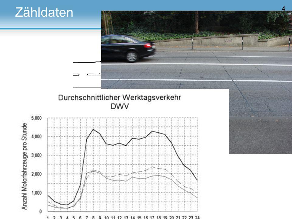 5 Zähldatenvergleich mit MATSim Momentan etwa 600 Zählstellen (Jahr 2005) Durchschnittlicher Werktag Resultate in Google Earth