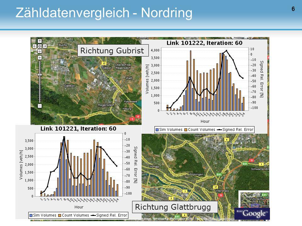 6 Zähldatenvergleich - Nordring Richtung Glattbrugg Richtung Gubrist