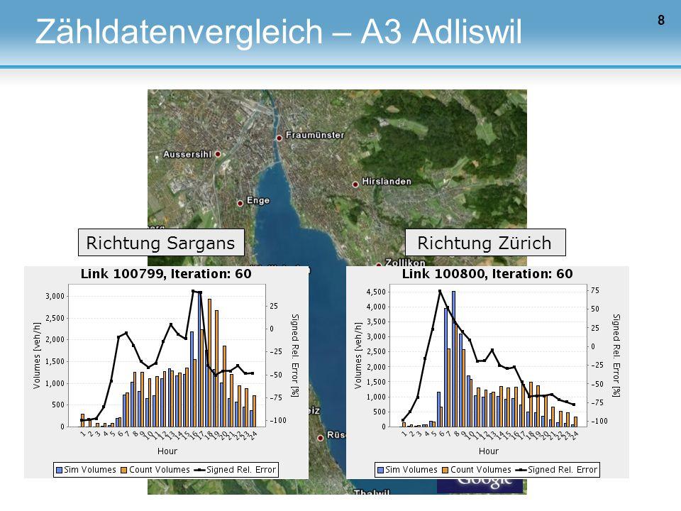 8 Zähldatenvergleich – A3 Adliswil Richtung SargansRichtung Zürich